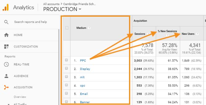Analytics Post Example 2