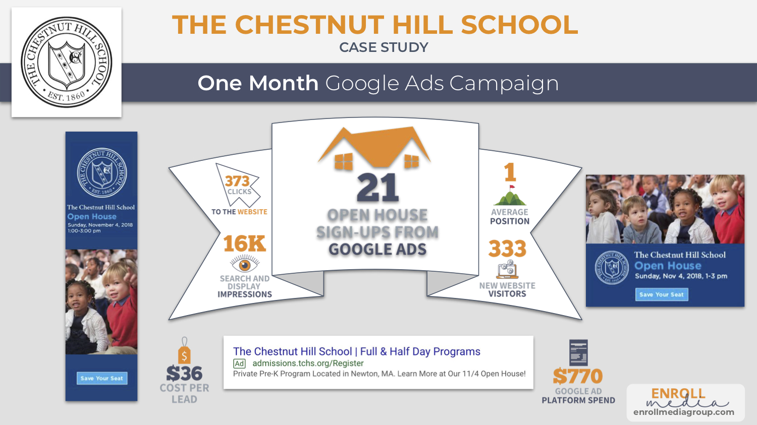 The Chestnut Hill School and Enroll Media Group Google Ads Case Study