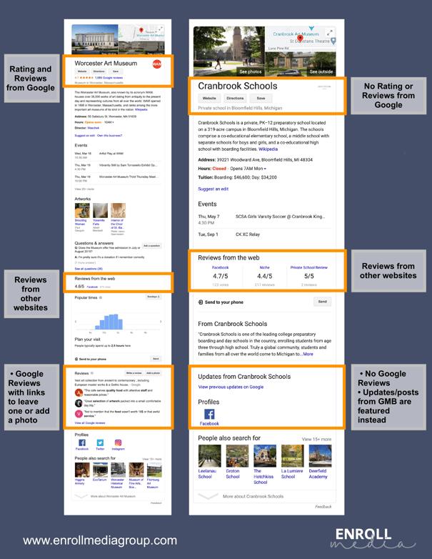 google my business for schools versus businesses