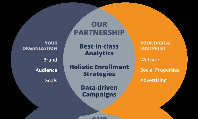 partnership-diagram